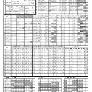 2020.06.13函館1Rの予想