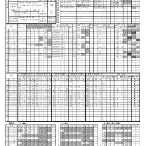 2020.06.14函館3Rの予想