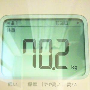 【7/9】本日の体重とニートごはん。