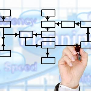 プロセス型か 結果重視のオプション型か