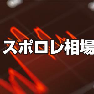 【GMTマスターⅡ116710LN急上昇】ロレックス 人気スポーツモデル 相場まとめ 8/1