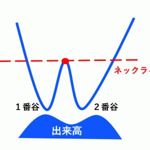 ダブルボトムとは?FXチャートで底を確認|ゼロからはじめるFXトレード