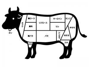【ドイツ語圏在住者必見】スイスの食事情 お肉大全集