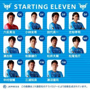 三浦知良選手がJ1最年長出場記録を更新 53歳6カ月28日 ~ しょうのへや ~
