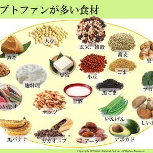 ファスティング準備食〜2日目