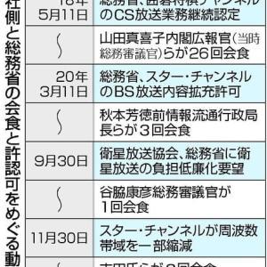 「山田真貴子内閣広報官の辞職を決定」について考える