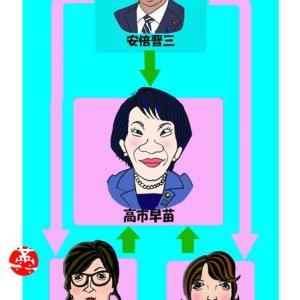 「稲田朋美氏、自民総裁選で高市早苗氏への支持表明」について考える