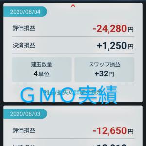 【FX】成績発表\(^o^)/