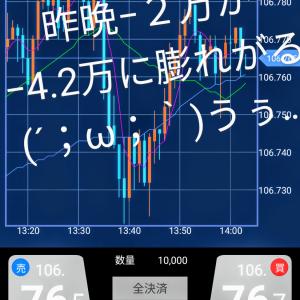 【FX】8/10〜8/14の結果発表