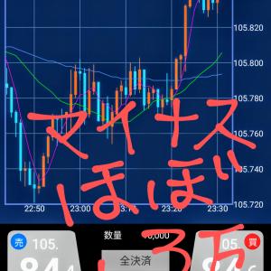【FX】8月24日〜28日の結果発表☆