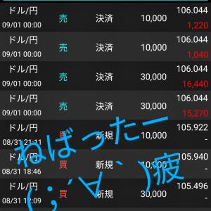 【FX】8/31〜9/5までの結果発表