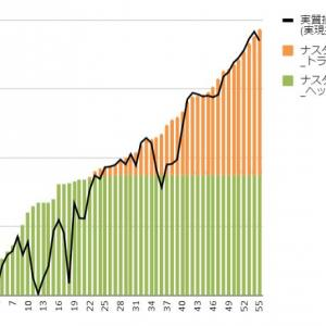 【トライオートETF実績】7月12日週の実現損益は+10,926円、今後は運用方法をすこし変更します