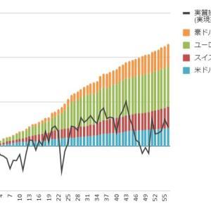【トラリピ・トライオートFX実績】7月19日週の実現損益は+10,678円、久々にユーロ/英ポンド好調!