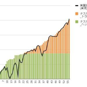 【トライオートETF実績】7月19日週の実現損益は+16,602円、旧設定をすべて手動決済しました