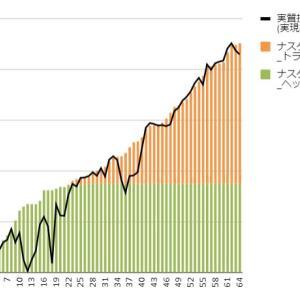 【トライオートETF実績】9月13日週の実現損益は2,627円、今週はレンジでした