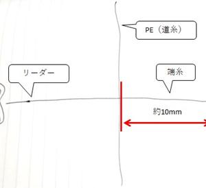 使用しているノットの話【タックル/アイテム6手目】