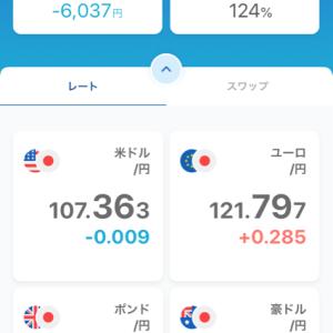危険‼︎ スワップ長期投資チャレンジ No.4
