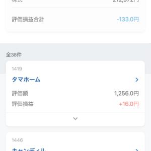 祝㊗️株保有資産20万円突破‼️