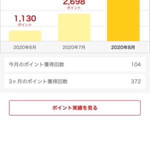 ポイ活・成果 楽天ポイント編 6月・7月・8月