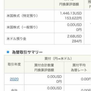 🇺🇸米国株投資 スタート 15万円突破‼️