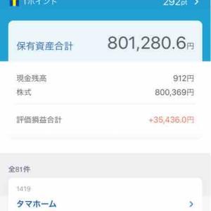 ネオモバ 株式保有資産 80万円突破‼️