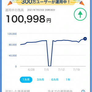PayPayボーナス 10万円突破‼️  預金金利よりPayPayボーナス運用‼︎