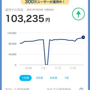 PayPayボーナス運用 10.3万円突破‼️ S&P500阿波踊り状態‼︎