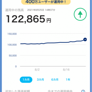 PayPayボーナス運用 12.2万円突破‼️ 今週金曜日わジャクソンホール会議注目⚠️