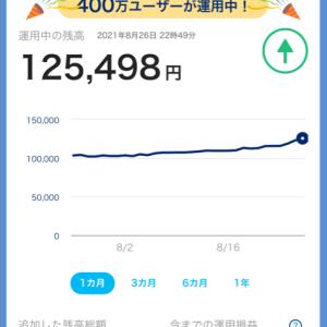 PayPayボーナス運用12.5万円突破‼️ ジャクソンホール会議いよいよ前日⚠️