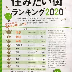 福岡住みたい街ランキング2020 博多区 マンション 日記