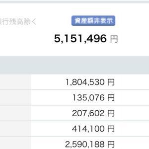 【資産運用】8月度運用成績(アップルが爆騰してて笑える🤣)