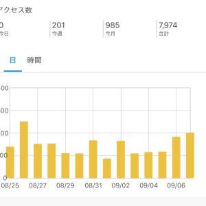 9月7日(月): 一日のPV数が初めて200PVを突破しました。。
