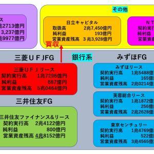 三菱UFJリースと日立キャピタルの次を探る【本命は○○リース】