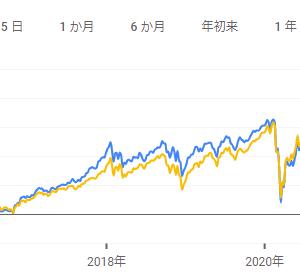 S&P500とは?ダウとの違いから10年後、20年の価格まで徹底分析!