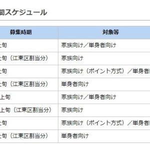都営住宅→東京都住宅供給公社の募集以外にもチャンスはあるのか?・・・市区町村独自の割当分について