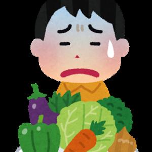 不能吃と吃不了の違いは? 中国語で「食べられない」はどういうの?