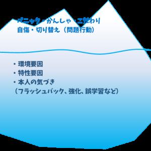 氷山モデルで自閉症の問題行動をアセスメントする【練習】
