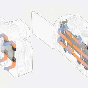 Sony α7S IIIがCanon ROS R5より発熱しやすいという情報。