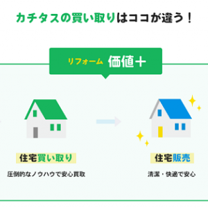 【中古住宅リノベーション】 8919 カチタス