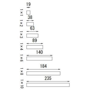 SPF材の規格 サイズの早見表。知っておくと設計がラク