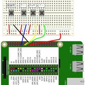Raspberry Pi × 画像認識 で「後出しじゃんけん機」作ってみた