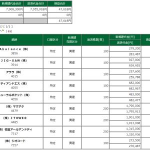 12/4(金)のトレード 4485JTOWERなど