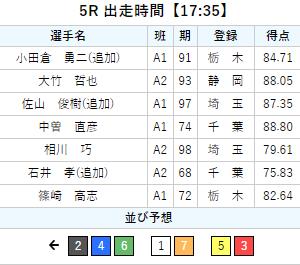 平塚競輪を投票