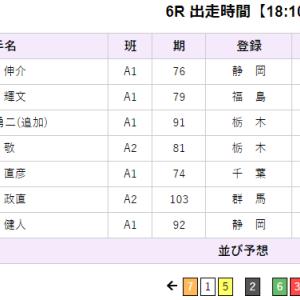 平塚競輪3日目第6Rに投資