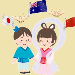 国際結婚について