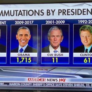 オバマ大統領の恐ろしい数字。トランプ大統領だけが刑の免除をしているのか?