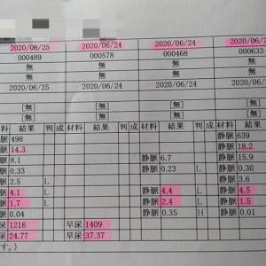 【再発入院3日目】採血あり/6月22日~25日の時系列情報