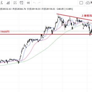 株は結果を追い求め過ぎると続けられません
