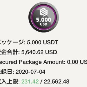 【トータル24,762円】Hba1cの結果を聞いてきました。
