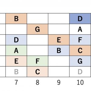 【ギター練習#004】1〜6弦でC majorスケールの練習(2021/9/12〜)